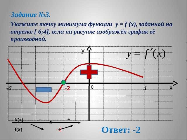 . На рисунке изображен график функции y=f(x) на интервале (-2; 12). Найдите...