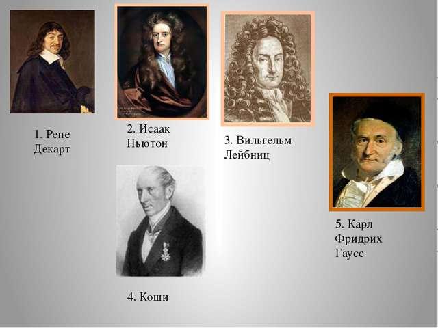 3. Вильгельм Лейбниц 2. Исаак Ньютон 5. Карл Фридрих Гаусс 1. Рене Декарт 4....