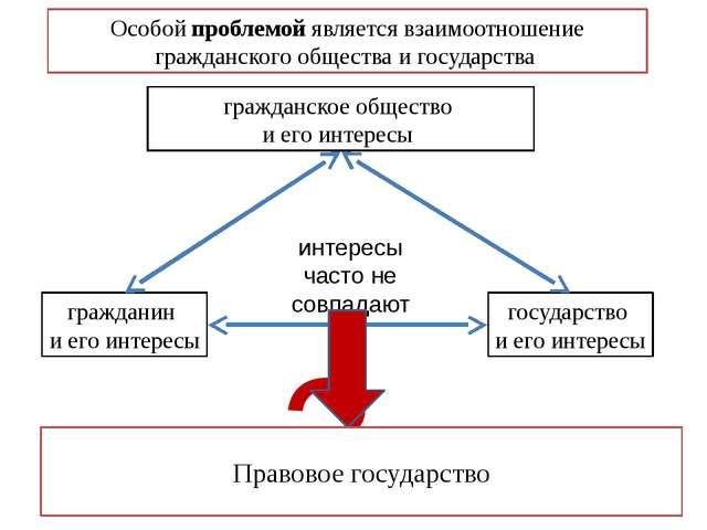 ДОМАШНЕЕ ЗАДАНИЕ Читать материал § 6 Отвечать на вопросы к параграфу