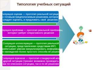 Типология учебных ситуаций Ситуация-оценка — прототип реальной ситуации с го