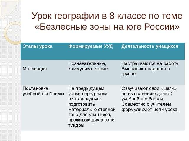Урок географии в 8 классе по теме «Безлесные зоны на юге России» Этапы урока...