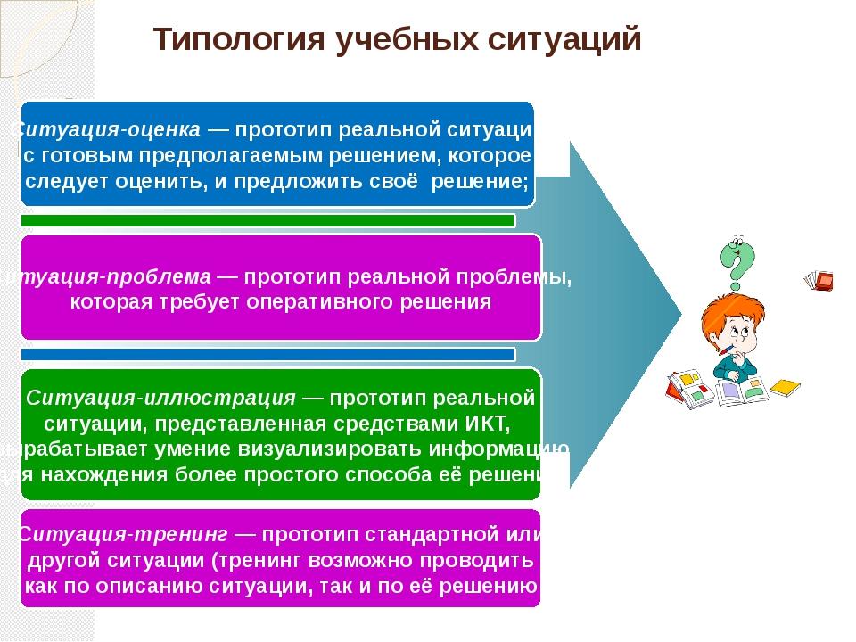 Типология учебных ситуаций Ситуация-оценка — прототип реальной ситуации с го...