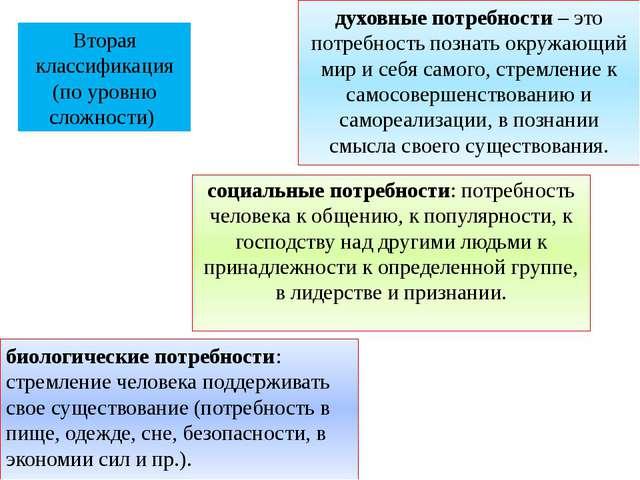 Обществознание 8 класс тема потребности человека