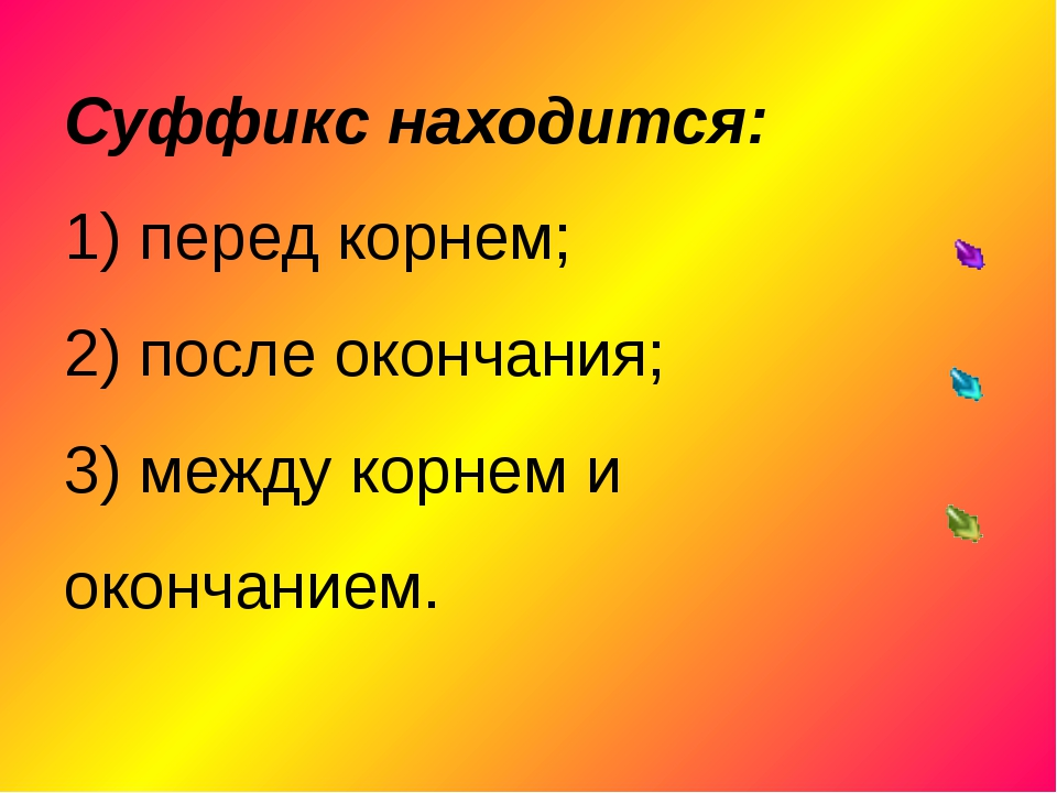 Суффикс находится: 1) перед корнем; 2) после окончания; 3) между корнем и ок...