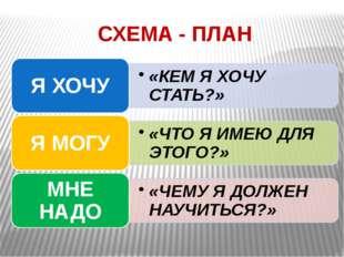 СХЕМА - ПЛАН