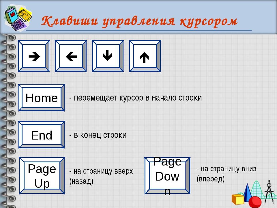 Клавиши управления курсором - перемещает курсор в начало строки - в конец стр...