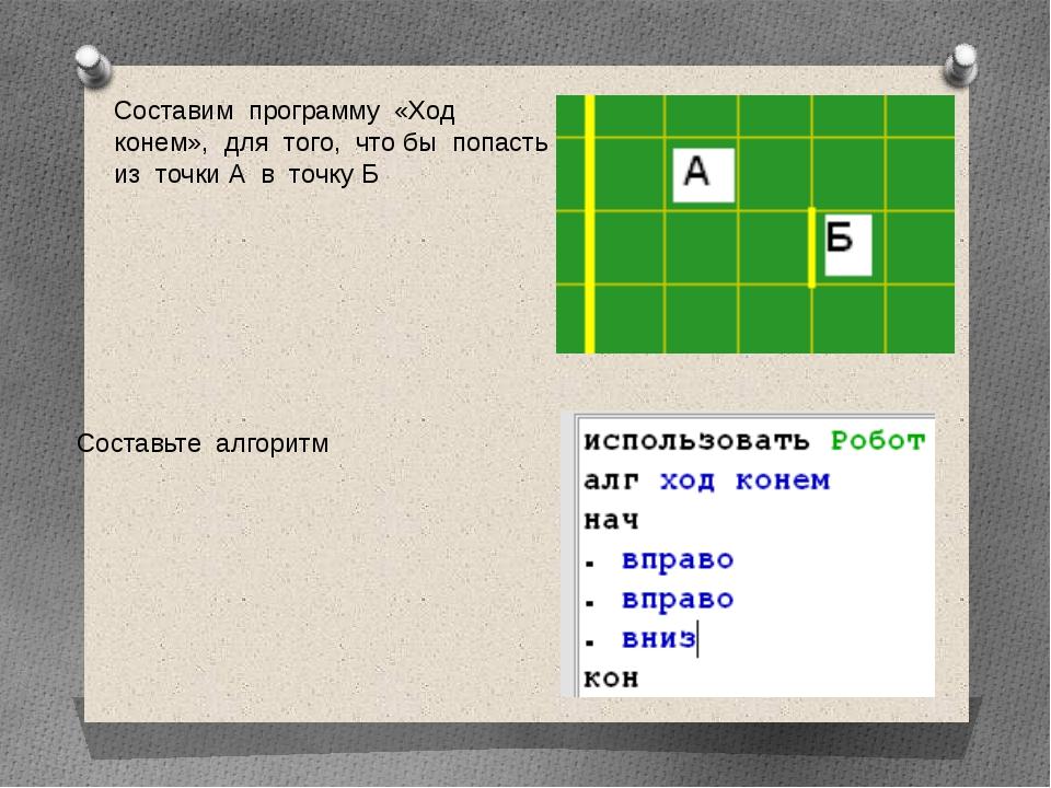 Составим программу «Ход конем», для того, что бы попасть из точки А в точку Б...