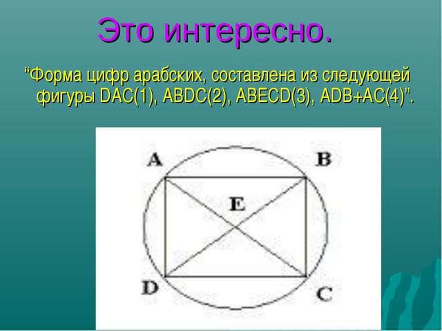 """Это интересно. """"Форма цифр арабских, составлена из следующей фигуры DAC(1), А..."""