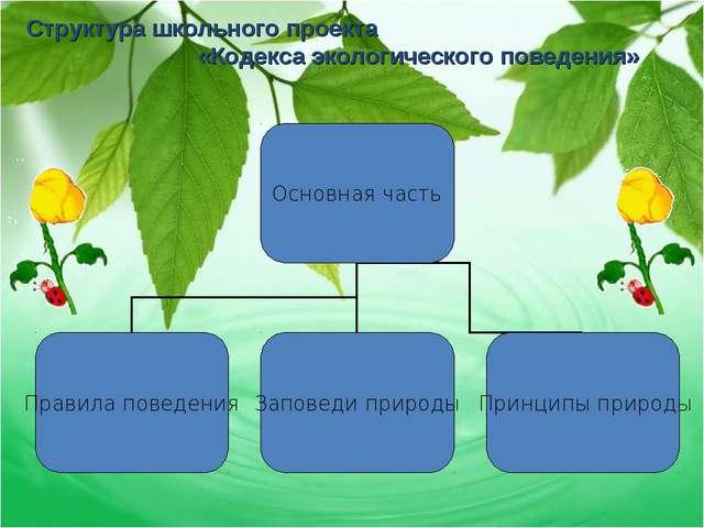 Структура школьного проекта «Кодекса экологического поведения»