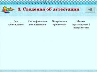 3. Сведения об аттестации Год прохожденияКвалификационная категория№ приказ