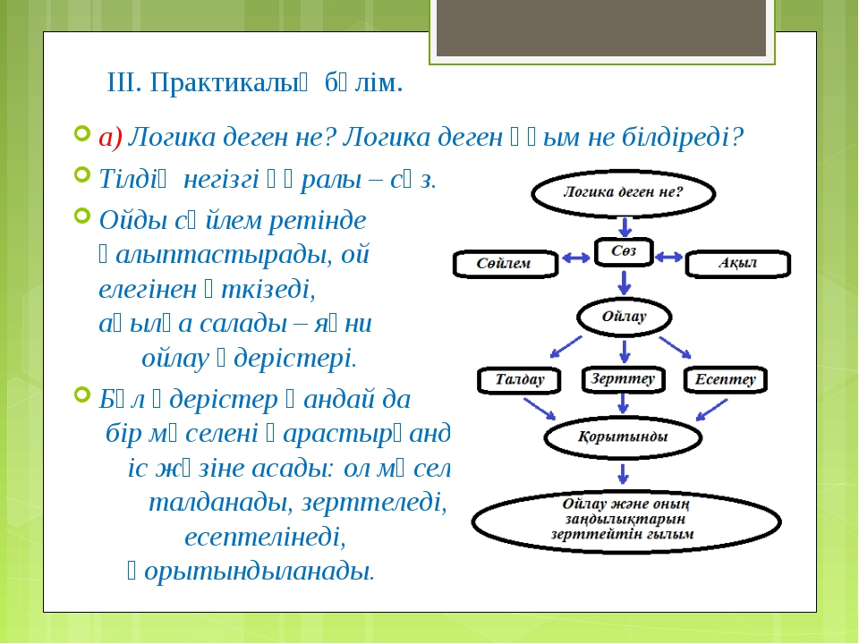 ІІІ. Практикалық бөлім. а) Логика деген не? Логика деген ұғым не білдіреді? Т...