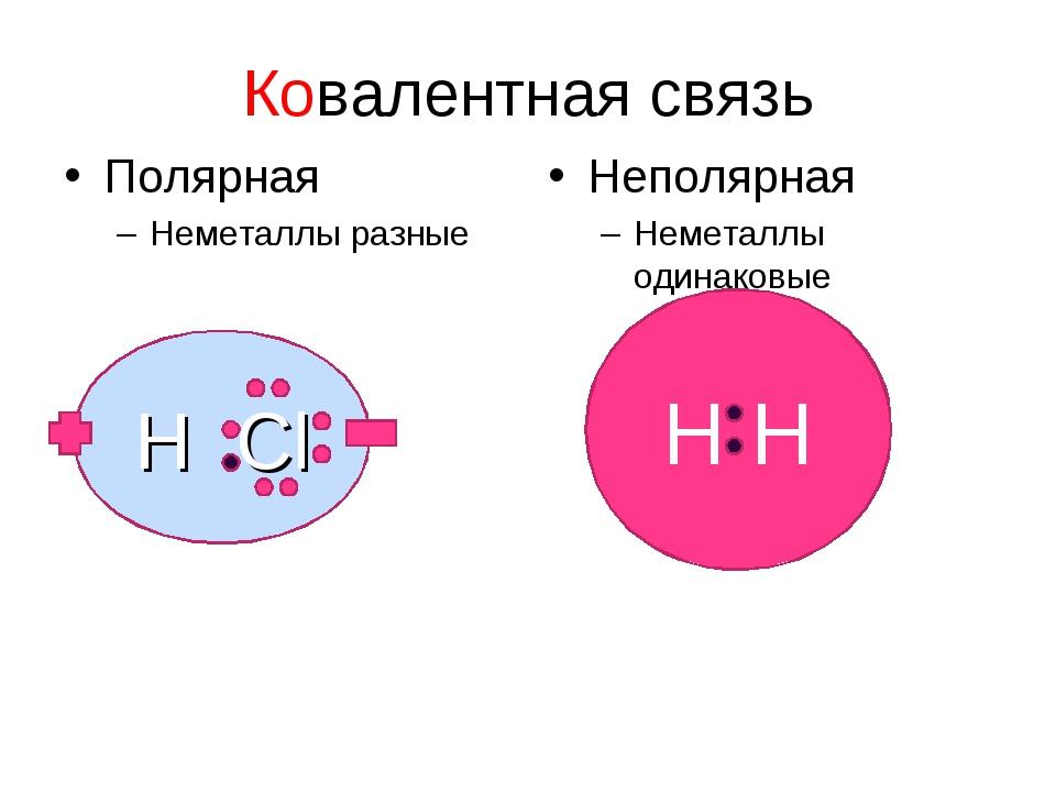H H Ковалентная связь Полярная Неметаллы разные Неполярная Неметаллы одинаков...