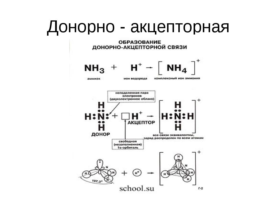 Донорно - акцепторная