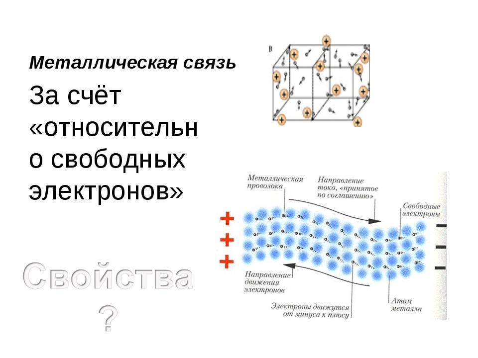 Металлическая связь За счёт «относительно свободных электронов»