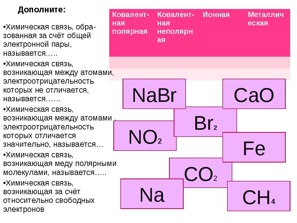 Дополните: Химическая связь, обра-зованная за счёт общей электронной пары, на...