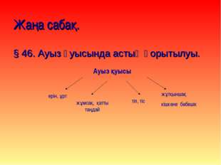 Жаңа сабақ. § 46. Ауыз қуысында астың қорытылуы. Ауыз қуысы ерін, ұрт жұмсақ,