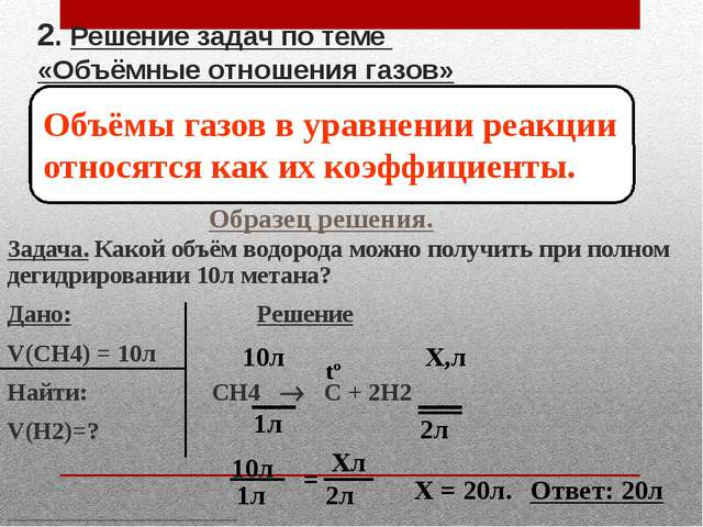 2. Решение задач по теме «Объёмные отношения газов» Задача. Какой объём водор...