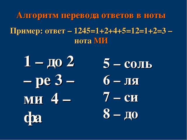 1 – до 2 – ре 3 – ми 4 – фа 5 – соль 6 – ля 7 – си 8 – до Алгоритм перевода о...