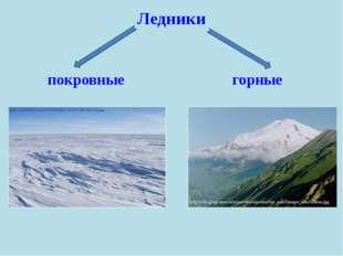 Ледники покровные горные