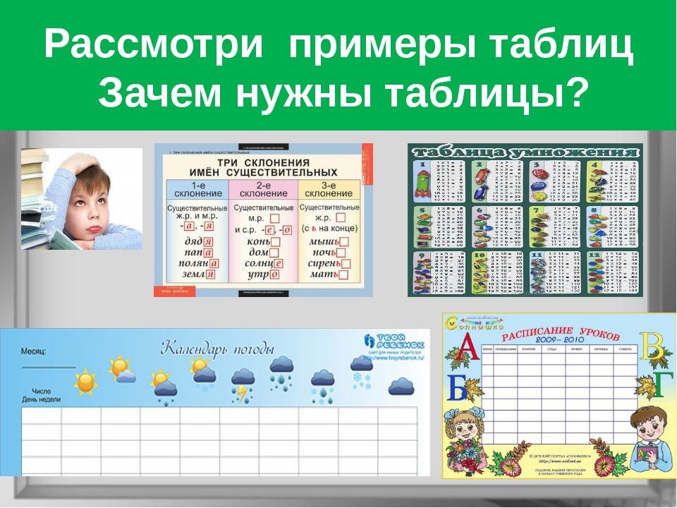 Рассмотри примеры таблиц Зачем нужны таблицы?