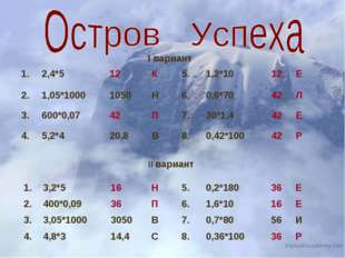 I вариант II вариант 1.2,4*512К5.1,2*1012Е 2.1,05*10001050Н6.0,6*