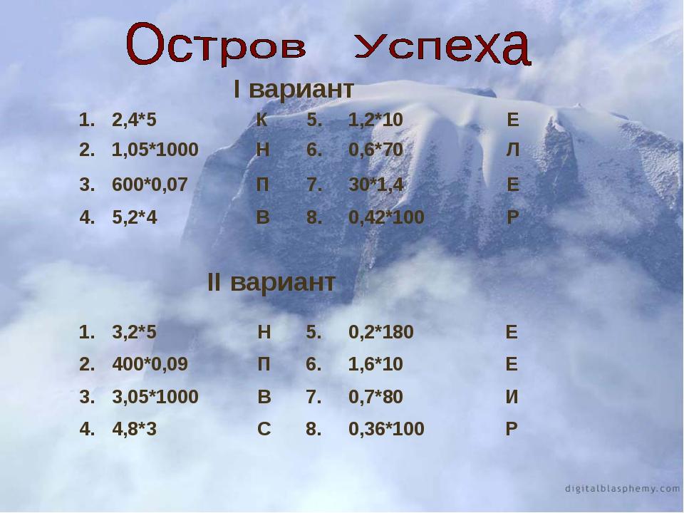I вариант II вариант 1.3,2*5Н5.0,2*180Е 2.400*0,09П6.1,6*10Е 3....