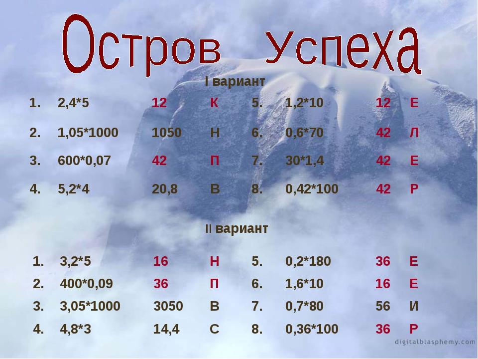 I вариант II вариант 1.2,4*512К5.1,2*1012Е 2.1,05*10001050Н6.0,6*...