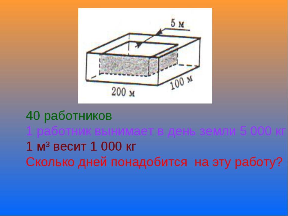 40 работников 1 работник вынимает в день земли 5 000 кг 1 м³ весит 1 000 кг С...