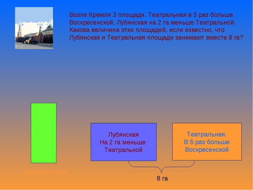 Возле Кремля 3 площади. Театральная в 5 раз больше Воскресенской, Лубянская...
