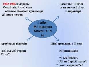 Ғабит Мүсірепов Махмұтұлы 1902-1985 жылдары Қазақтың әйгілі Солтүстік Қазақст