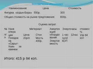 Экономическое обоснование Наименование Цена Стоимость Фигурка «Ыдык-Бора» 550