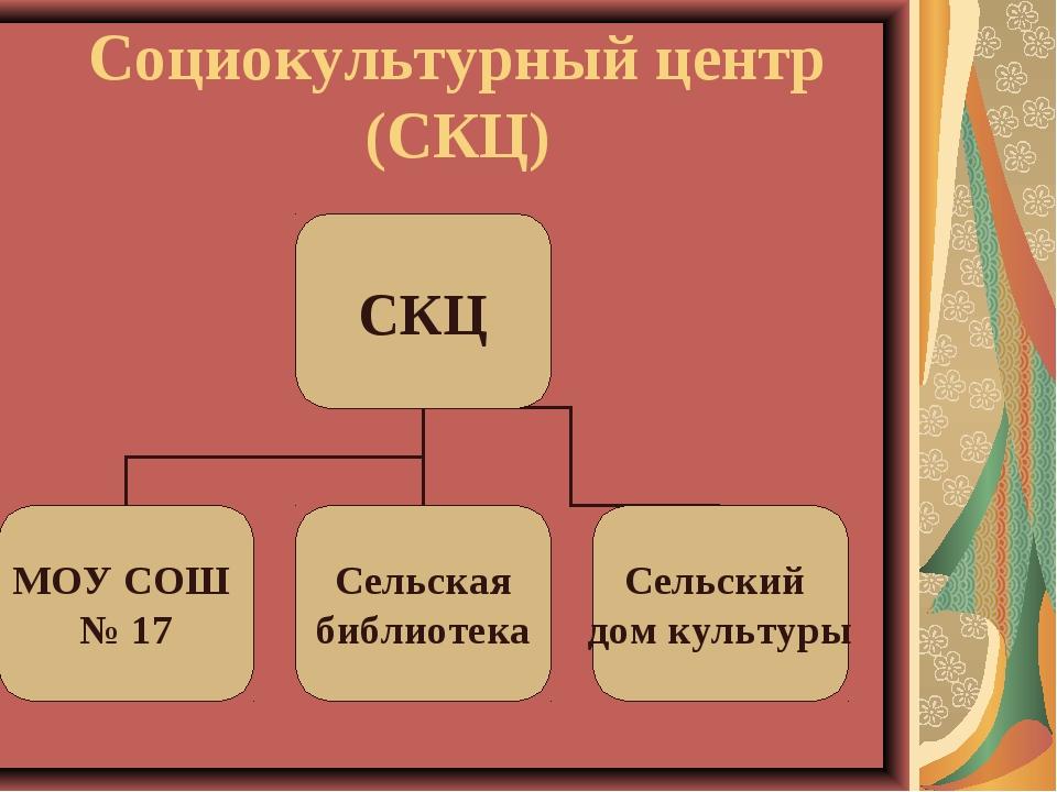 Социокультурный центр (СКЦ)