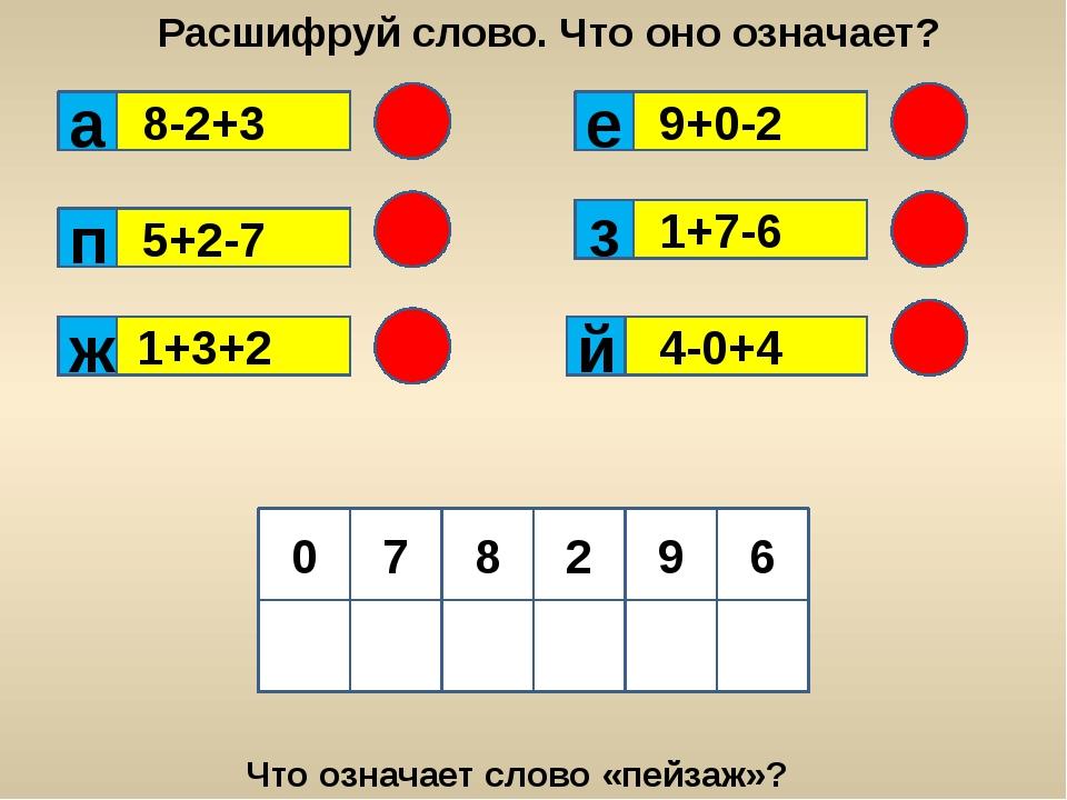 8-2+3 5+2-7 9+0-2 1+7-6 1+3+2 4-0+4 Расшифруй слово. Что оно означает? 9 0 8...
