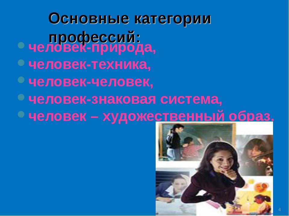 Основные категории профессий: человек-природа, человек-техника, человек-челов...