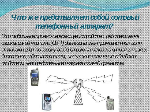 Что же представляет собой сотовый телефонный аппарат? Это мобильное приемо-пе...