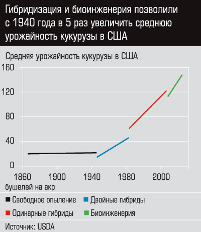 http://zdravkom.ru/ckfinder/userfiles/images/GMO%202.jpg