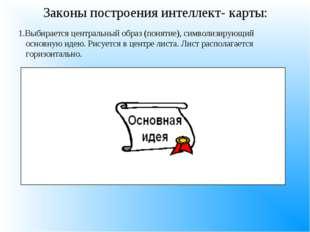 1.Выбирается центральный образ (понятие), символизирующий основную идею. Рис