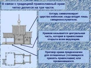 В связи c традицией православный храм четко делится на три части. Алтарь симв