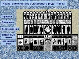 Иконы в иконостасе выстроены в ряды - чины. Пророки Праздники Деисусный чин П