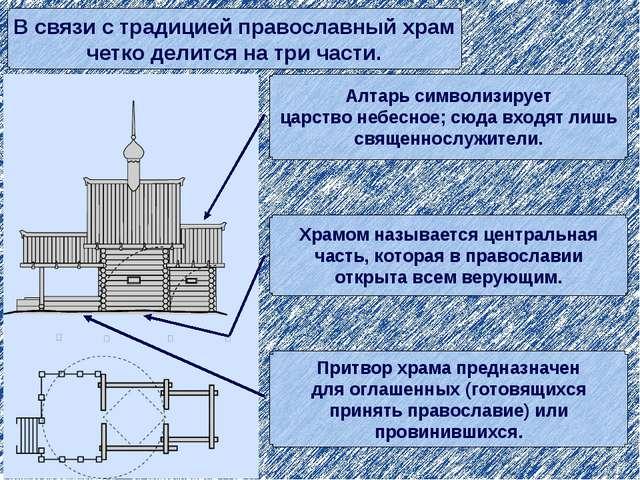В связи c традицией православный храм четко делится на три части. Алтарь симв...