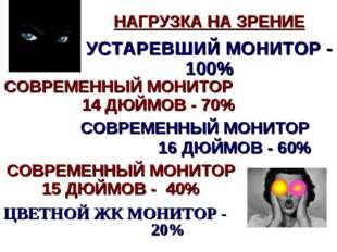 ЦВЕТНОЙ ЖК МОНИТОР - 20% НАГРУЗКА НА ЗРЕНИЕ УСТАРЕВШИЙ МОНИТОР - 100% СОВРЕМЕ