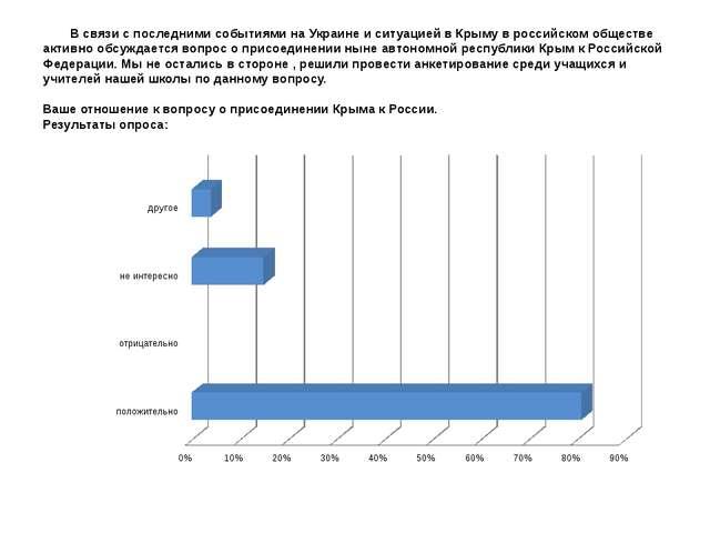 В связи с последними событиями на Украине и ситуацией в Крыму в российском о...