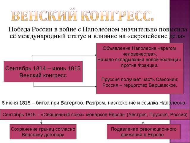 Победа России в войне с Наполеоном значительно повысила её международный ста...
