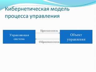 Управляющая система Объект управления