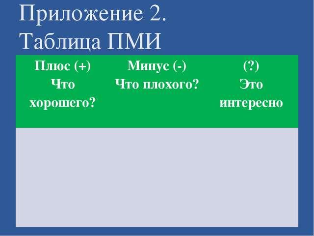 Приложение 2. Таблица ПМИ Плюс (+) Что хорошего? Минус (-) Что плохого? (?) Э...