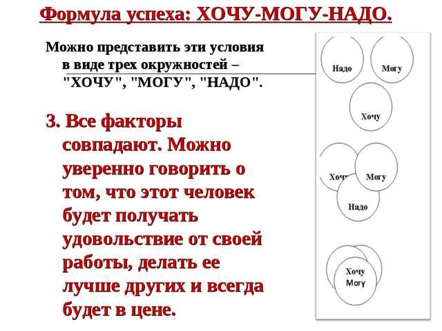 Формула успеха: ХОЧУ-МОГУ-НАДО. Можно представить эти условия в виде трех окр...