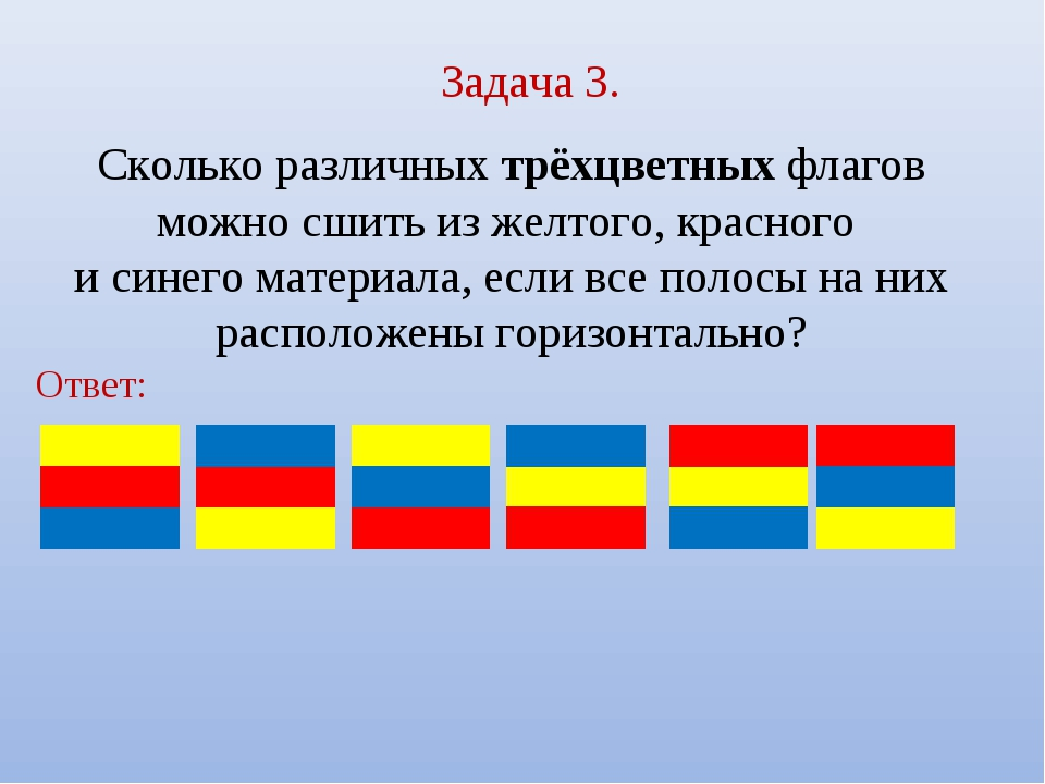 Сколько различных трёхцветных флагов можно сшить из желтого, красного и синег...