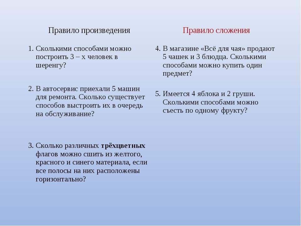 Правило произведенияПравило сложения 1. Сколькими способами можно построить...