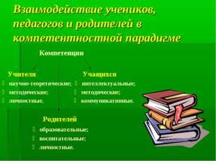 Взаимодействие учеников, педагогов и родителей в компетентностной парадигме К