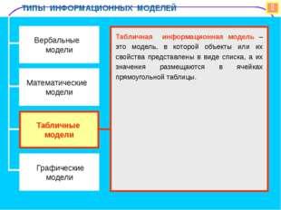 Домашнее задание Учить: §13-14, задания в конце параграфа На дополнительную о